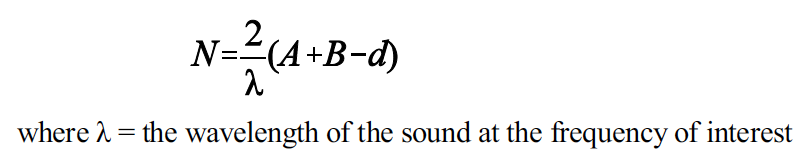 Noise barrier formula